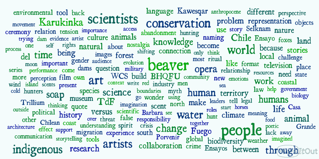 WordItOut-word-cloud-1648771